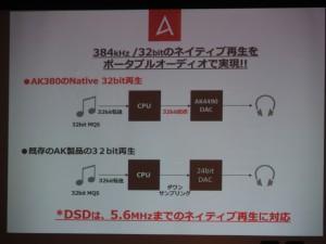 AK240ではネイティブ再生ができなかった32bitやDSD5.6が、AK380ではネイティブ再生できる。