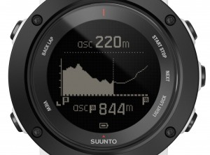 SS021843000 VERTICAL  White  Front View_Route altitude profile  metric  NEGATIVE