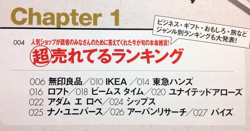 chapter1mokuji