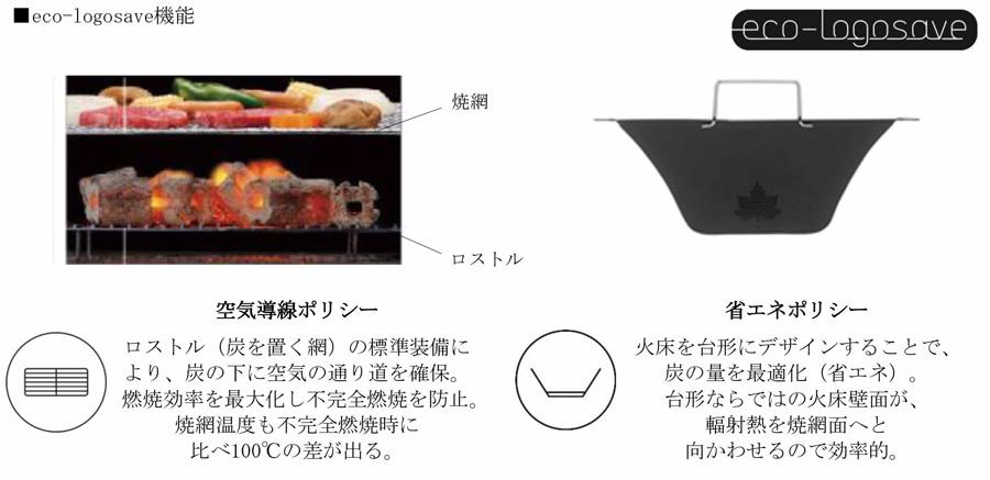 ロゴス「S grill レクタ」