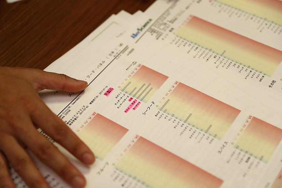 三番町ごきげんクリニックで行われた遅発型フードアレルギー検査の様子
