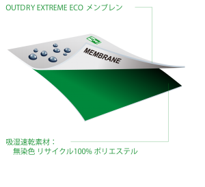 OutDryEXECO_Japanese