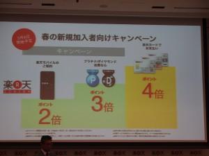 楽天モバイル会員なら、楽天市場での買い物のポイントが2倍、プラチナ/ダイヤモンド会員なら3倍、さらにその状態で楽天カード払いなら4倍のポイントがもらえる。