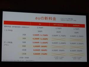 auが発表した定額制の新料金。これに通話定額の2700円とIPS料金の300円が加算されます。