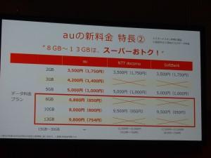 8GB以上使うヘビーユーザーは、auが断トツでお得に。ただ、13GB以上使う人のプランはなし。