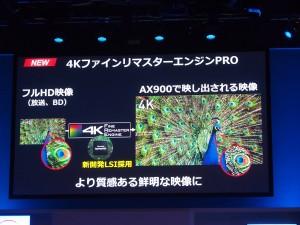 フルHDの映像も、4K画質並の高画質で観ることができる。