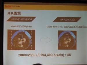 2880×2880の819万画素の高画質で動画の撮影ができる。
