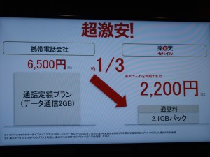 通話料なしのプランではあるものの、データ料金はかなり安い。