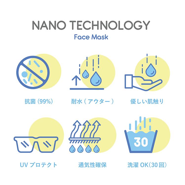 マスク mask 洗えるマスク 30回 monomax モノマックス