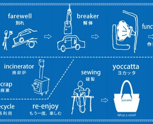 エアバッグをリサイクルするとバッグに!?新しい視点からバッグ作りを始めた新ブランド[yoccata]に注目です!